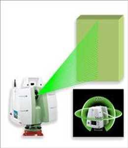 Pemindai Laser Pasar